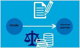 Цикл юридических вебинаров для церквей